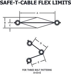 Flex Limit Illustration
