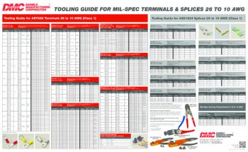 Tooling Guide For AS7928 Mil-Spec Termnials 26 thru 10 AWG
